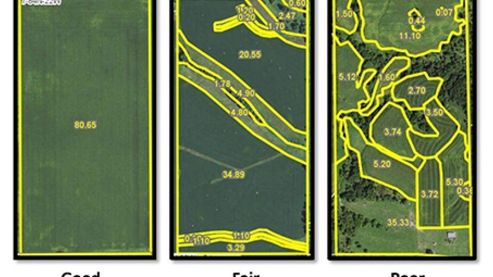 How does farming efficiency impact  c32cd57f74930